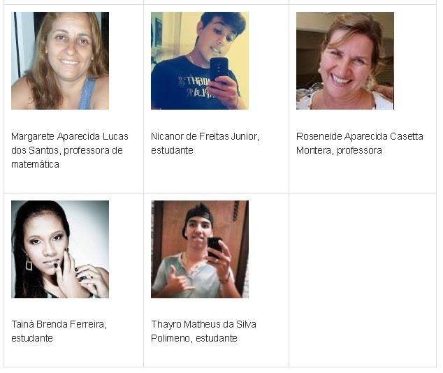 Vítimas do acidente em Ibitinga (Foto: Reprodução/Facebook)