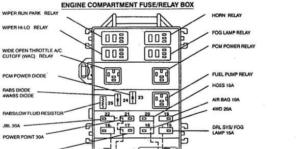 95 Ford Ranger Wiring Schematic