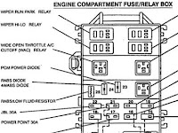 1995 Ford Ranger Wire Diagram