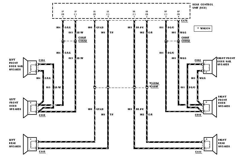 1998 Chevy S10 Blazer Radio Wiring Diagram - Wiring Diagram