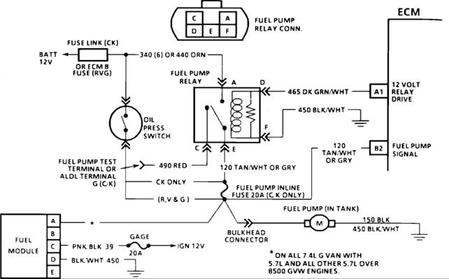 Gmt400 Wiring Woes The 1947 Present Chevrolet Gmc Truck Message Board Network
