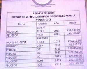Primeiro dia de vendas livres de carros em Cuba tem Peugeot 508 por R$ 600 mil