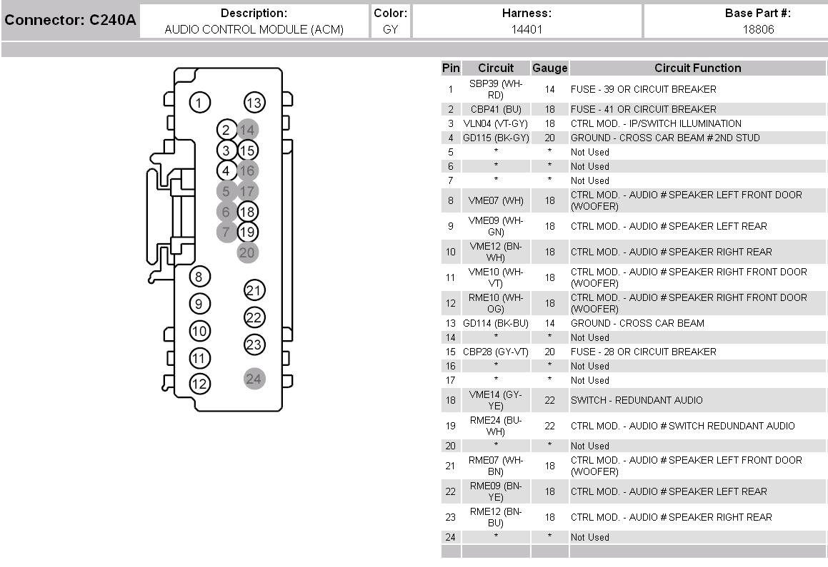 2008 F250 Radio Wiring Diagram Wiring Diagrams Name Name Miglioribanche It