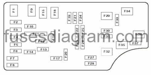 Wiring Database 2020: 26 2006 Chrysler Sebring Fuse Box