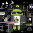 Comment: Droidcon London 2014 - Android Comes of Age | Electronics Weekly