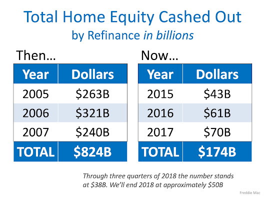 Equity Rising – A Decade of Lessons