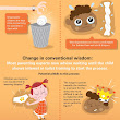 Adventures in Toilet Training Infographic ~ Frugal Mommy Christine
