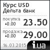 Дельта банк курс доллара