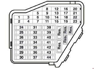 Volkswagen Passat B5 1996 2005 Fuse Box Diagram Auto Genius