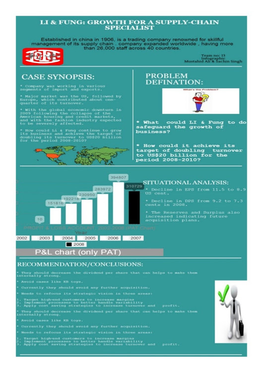 Li & fung, china case study infographic