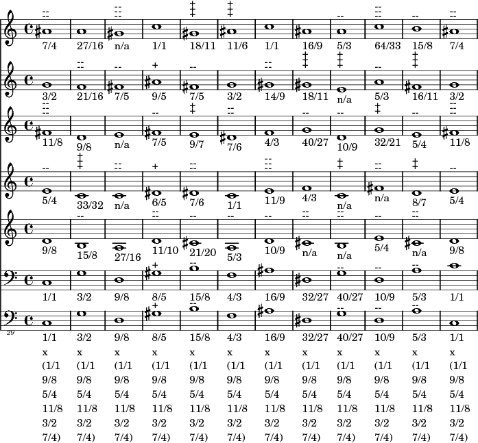 chord progression 2015Confession