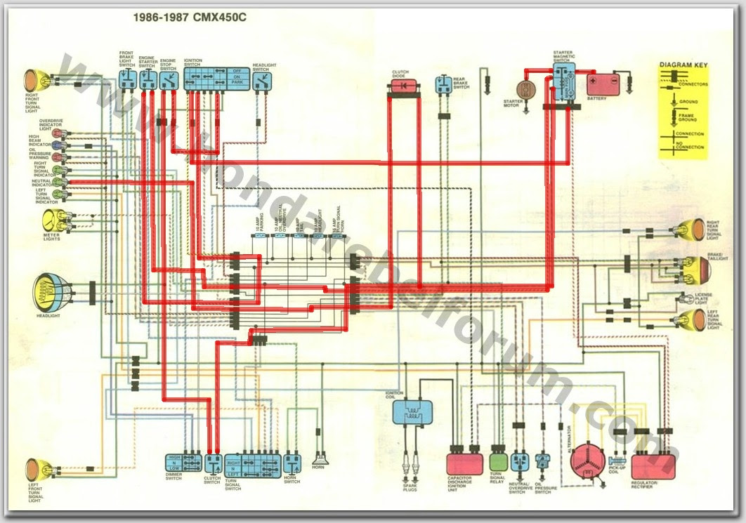 Diagram 1983 Honda Rebel Wiring Diagram Full Version Hd Quality Wiring Diagram Booch Ood Mille Annonces Fr