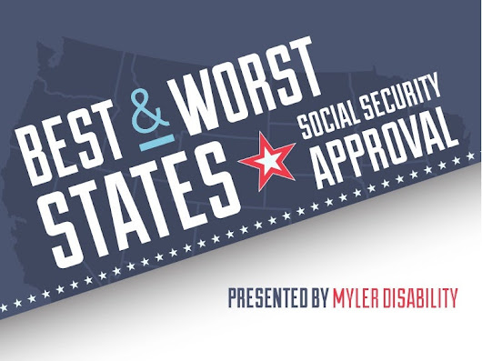 Myler disability   best & worst states for ss disability application