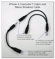 CP1041: iPhone 4 Conductor Y Cable and Separate Stereo Breakout Cable