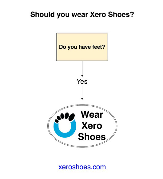 Should you wear Xero Shoes barefoot-inspired shoes and sandals?