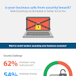 How to protect your business from security and data breach.