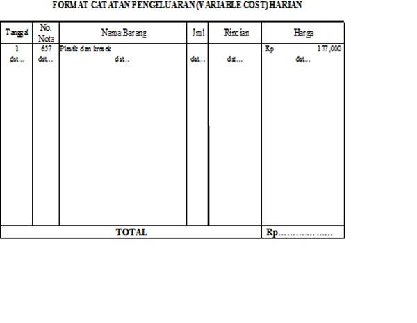 Image Result For Contoh Bisnis Plan Sederhana
