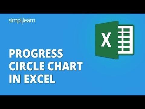 Progress Circle Chart In Excel | How To Create Circular Progress Chart In Excel | Simplilearn