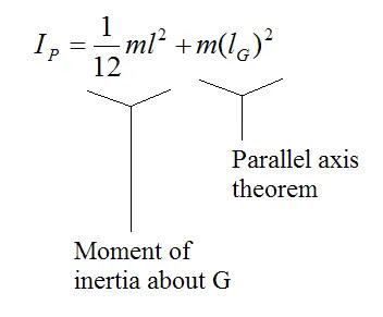 moment of inertia of bat