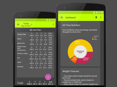 FitCalc - Fitness Calculations App