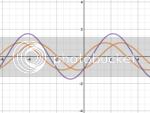 Desmos' Wave Interference Demo