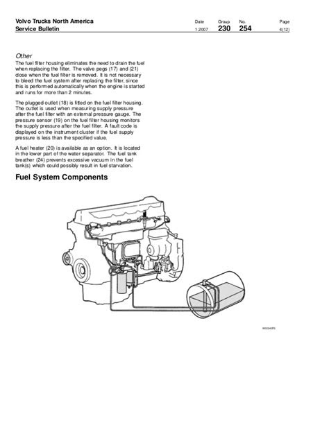Volvo Truck Engine Fault Codes – Car Image Idea