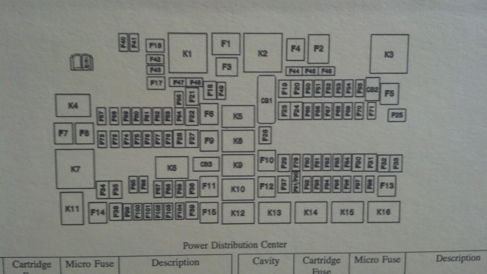 diagram] 1997 k 1500 fuse diagram full version hd quality fuse diagram -  musicdiagram.democraticiperilno.it  diagram database - democraticiperilno.it