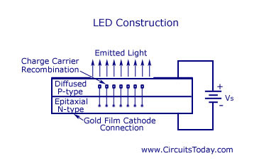 LED Construction