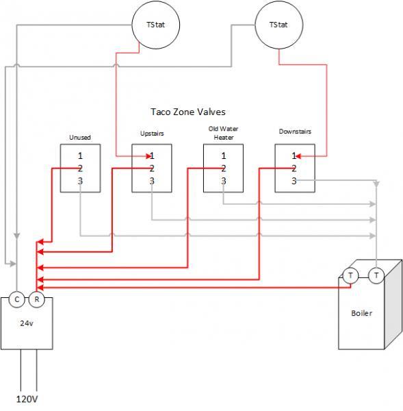Honeywell Zone Valve Wiring Diagram:  Wiring Diagram For Zone Valves On Boiler