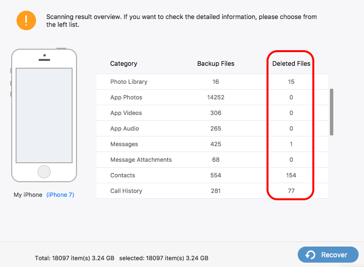 2019 Best iPhone Data Recovery  PhoneRescue, Dr.Fone, FonePaw etc