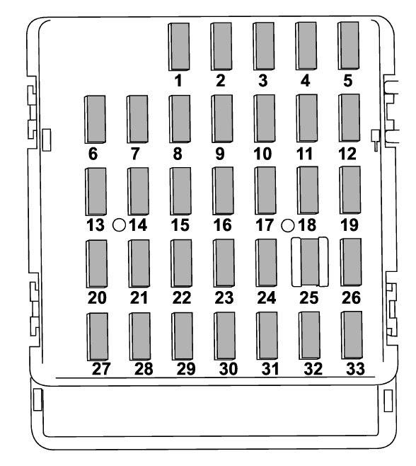2009 Subaru Fuse Box Diagram Wiring Diagram System Left Image A Left Image A Ediliadesign It