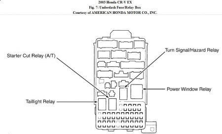 2004 honda crv fuse box diagram  wiring manual pdf - blogger