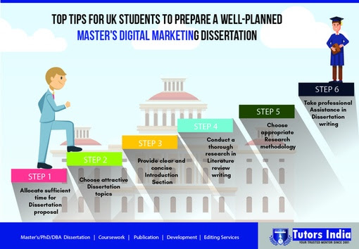 Top tips for UK students to prepare a well-planned and highly attractive Master's Digital Marketing Dissertation