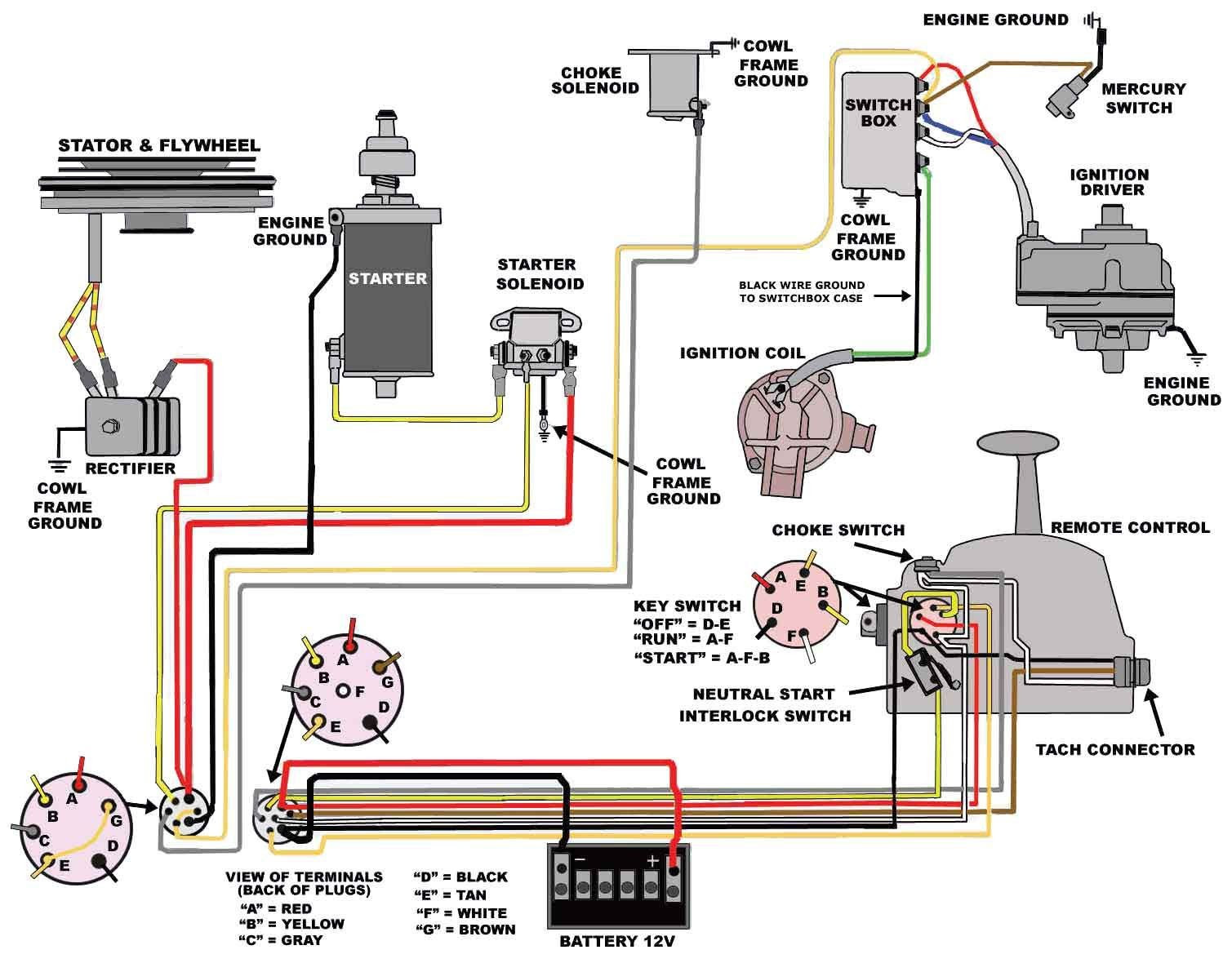 I Have An Issue W The Ignition Switch On A 35hp 1979 Wiring Diagram