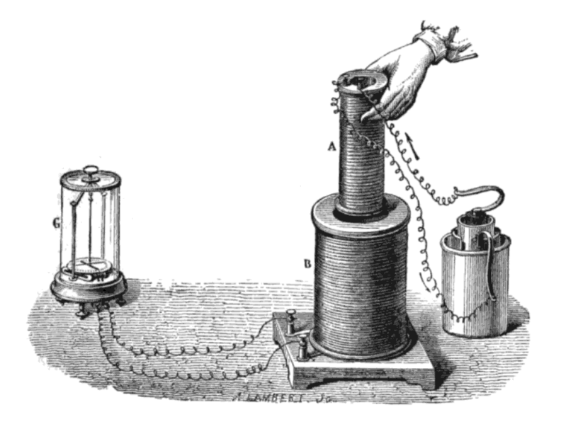 File:Induction experiment.png