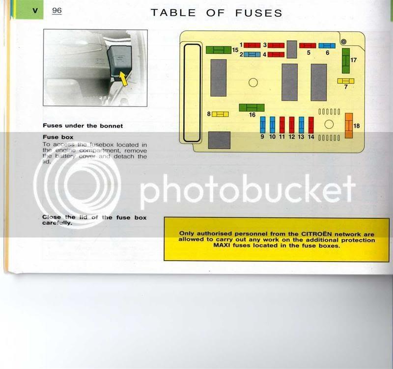 Renault Clio Mk1 Fuse Box Diagram