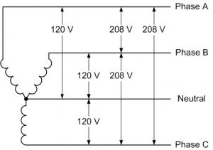 480 volt single phase transformer wiring diagram image 2