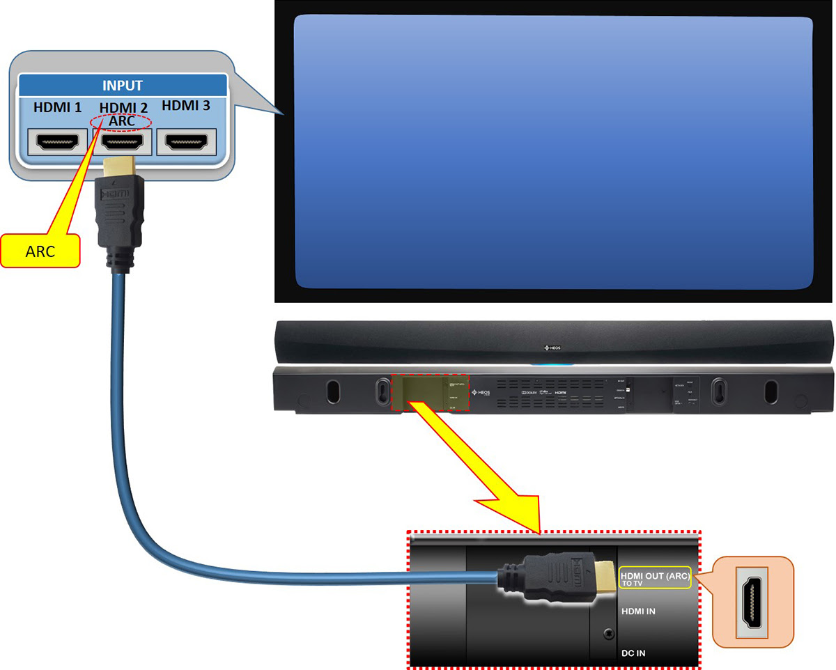 Hdmi Surround Sound Wiring Diagram