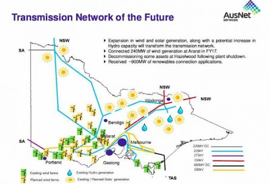 Network owner Ausnet sees grid dominated by wind and solar