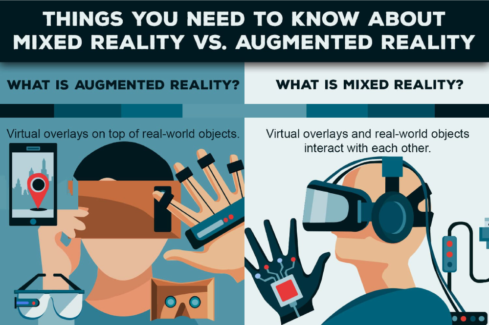 Virtual reality devices ppt