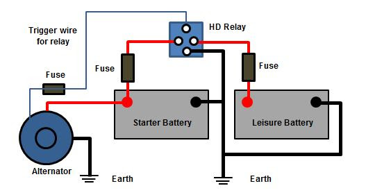 Wiring Diagram Alternator
