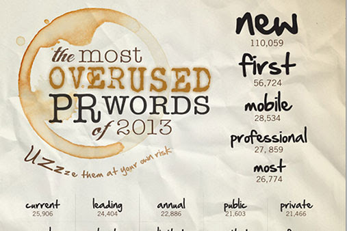 The 50 most Overused Words in Press Releases