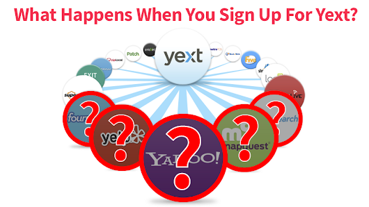 What Happens When You Sign Up For Yext?