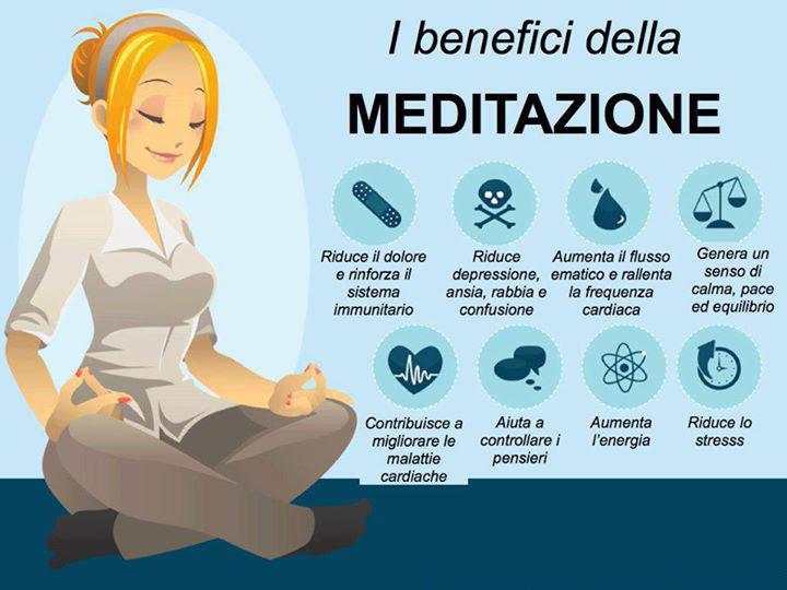 Risultati immagini per meditazione trascendentale