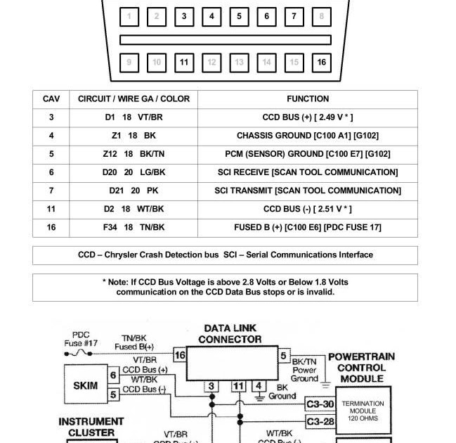 89 Jeep Fuse Box Diagram | schematic and wiring diagram