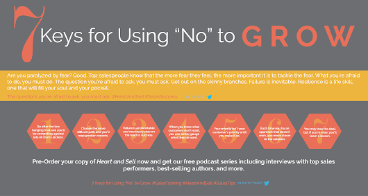 "7 Keys for Using ""No"" to Grow [INFOGRAPHIC] - SHARI LEVITIN"