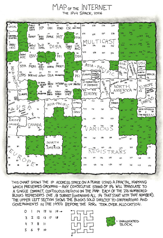 xkcd: Map of the Internet