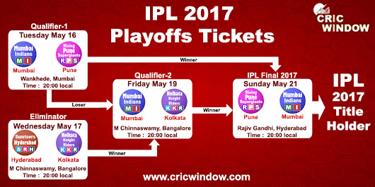 IPL 2017 Playoffs Online Tickets Booking via Internet