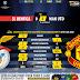 [3ª Jornada Champions] Benfica 0-1 Manchester United