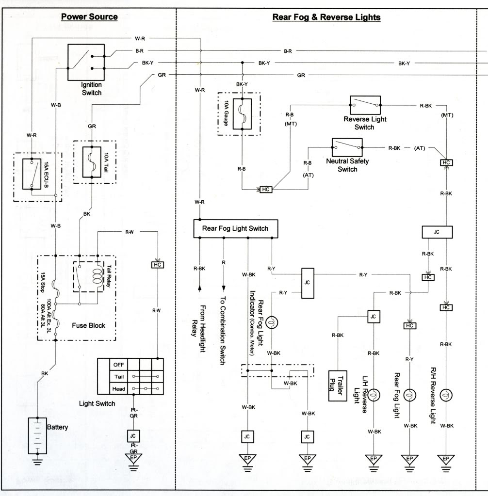 63627c Spotlight Wiring Diagram 100 Series Landcruiser Wiring Library